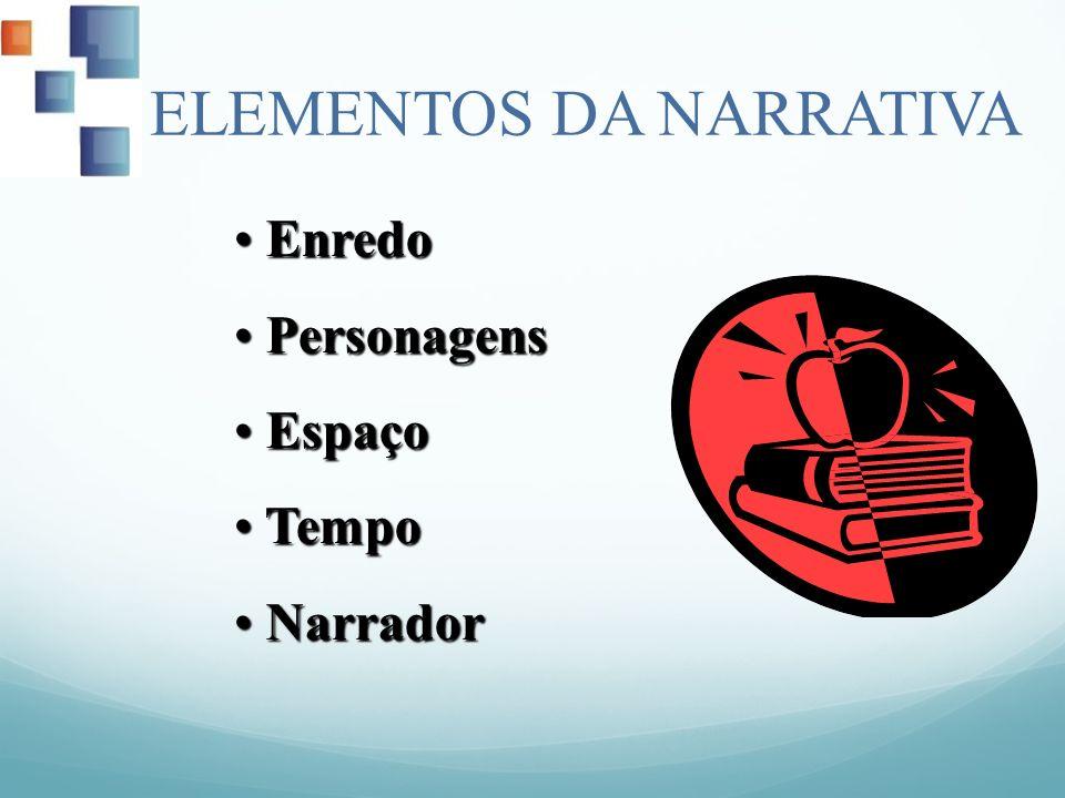 ELEMENTOS DA NARRATIVA Enredo Enredo Personagens Personagens Espaço Espaço Tempo Tempo Narrador Narrador