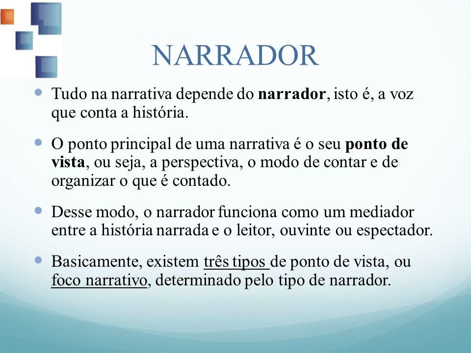 NARRADOR Tudo na narrativa depende do narrador, isto é, a voz que conta a história. O ponto principal de uma narrativa é o seu ponto de vista, ou seja