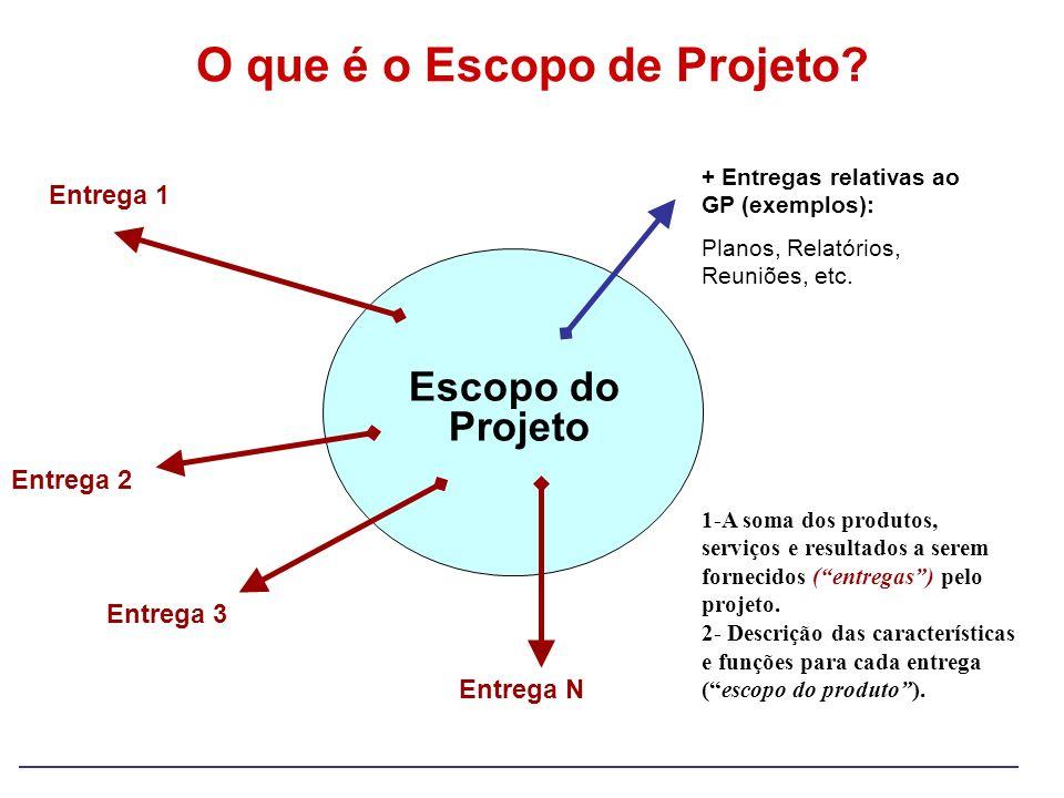 + Entregas relativas ao GP (exemplos): Planos, Relatórios, Reuniões, etc. Entrega 3 Entrega N Entrega 1 Entrega 2 Escopo do Projeto 1-A soma dos produ