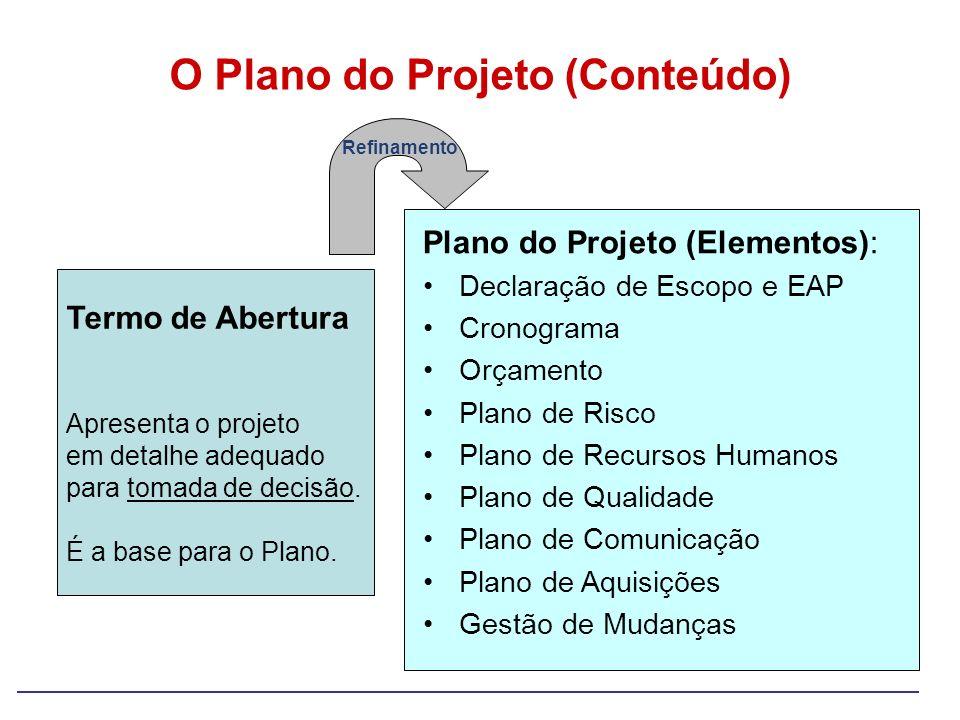 O Plano do Projeto (Conteúdo) Plano do Projeto (Elementos): Declaração de Escopo e EAP Cronograma Orçamento Plano de Risco Plano de Recursos Humanos P