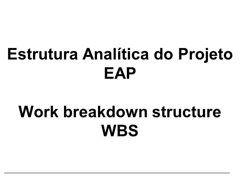 Estrutura Analítica do Projeto EAP Work breakdown structure WBS