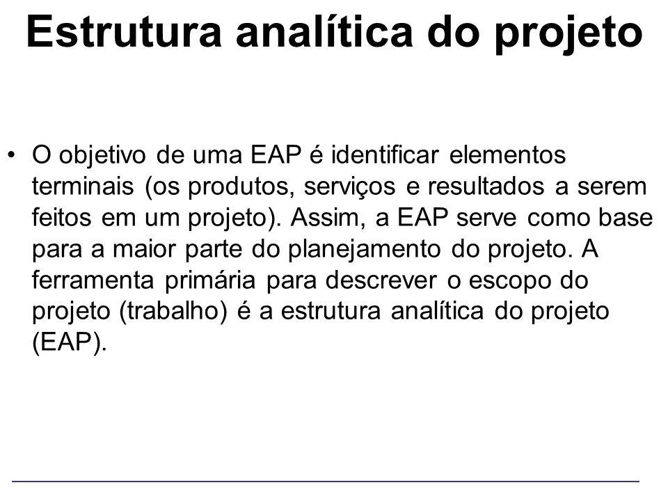 Estrutura analítica do projeto O objetivo de uma EAP é identificar elementos terminais (os produtos, serviços e resultados a serem feitos em um projet