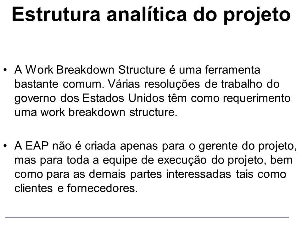 Estrutura analítica do projeto A Work Breakdown Structure é uma ferramenta bastante comum. Várias resoluções de trabalho do governo dos Estados Unidos