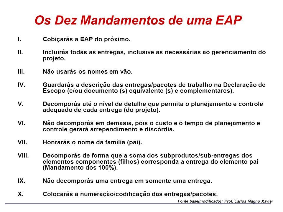 Os Dez Mandamentos de uma EAP I.Cobiçarás a EAP do próximo. II.Incluirás todas as entregas, inclusive as necessárias ao gerenciamento do projeto. III.