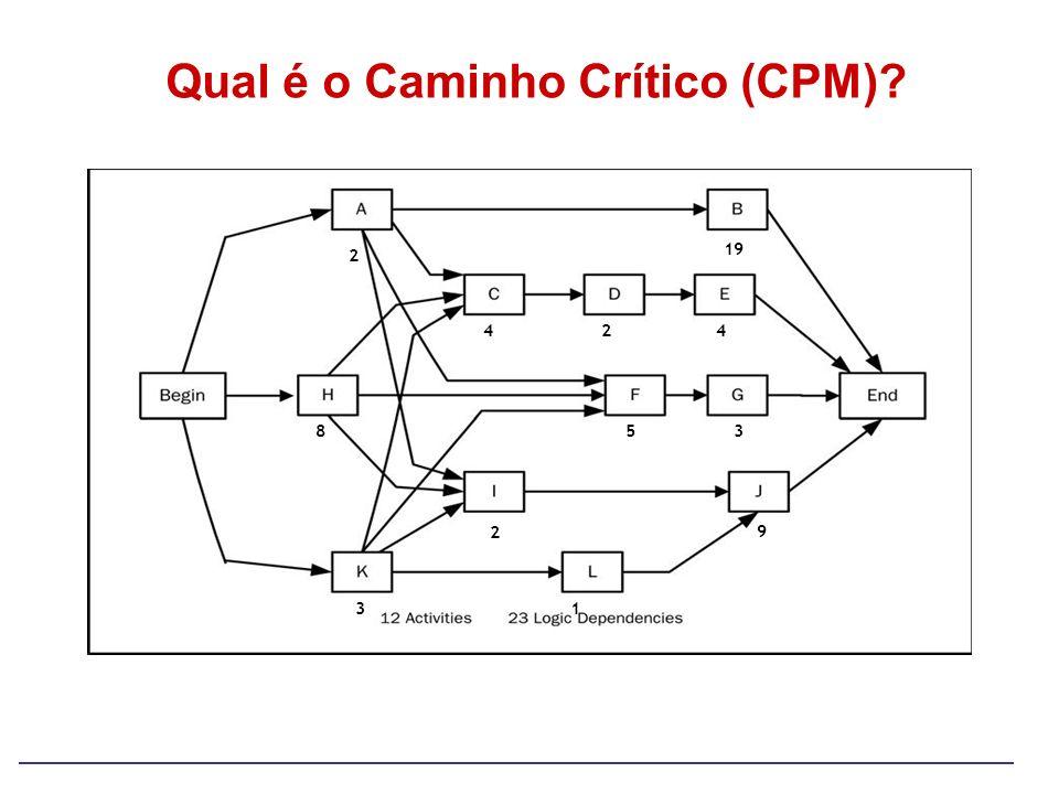 Qual é o Caminho Crítico (CPM)? 2 19 244 538 2 9 31