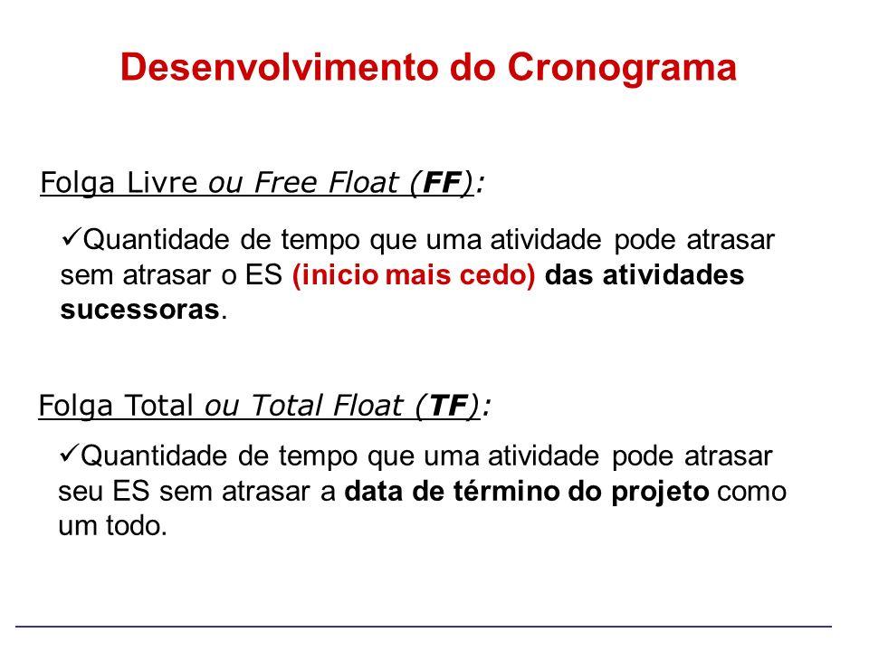 Folga Livre ou Free Float (FF): Quantidade de tempo que uma atividade pode atrasar sem atrasar o ES (inicio mais cedo) das atividades sucessoras. Quan