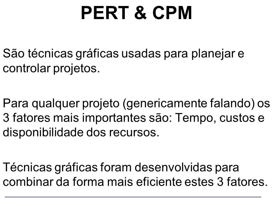PERT & CPM São técnicas gráficas usadas para planejar e controlar projetos. Para qualquer projeto (genericamente falando) os 3 fatores mais importante