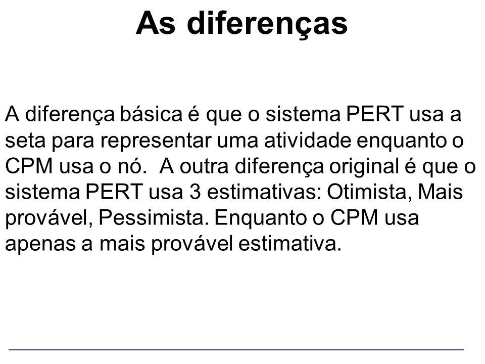 As diferenças A diferença básica é que o sistema PERT usa a seta para representar uma atividade enquanto o CPM usa o nó. A outra diferença original é