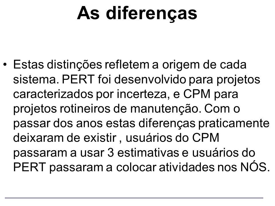 As diferenças Estas distinções refletem a origem de cada sistema. PERT foi desenvolvido para projetos caracterizados por incerteza, e CPM para projeto