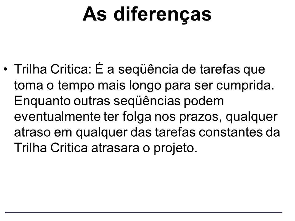 As diferenças Trilha Critica: É a seqüência de tarefas que toma o tempo mais longo para ser cumprida. Enquanto outras seqüências podem eventualmente t