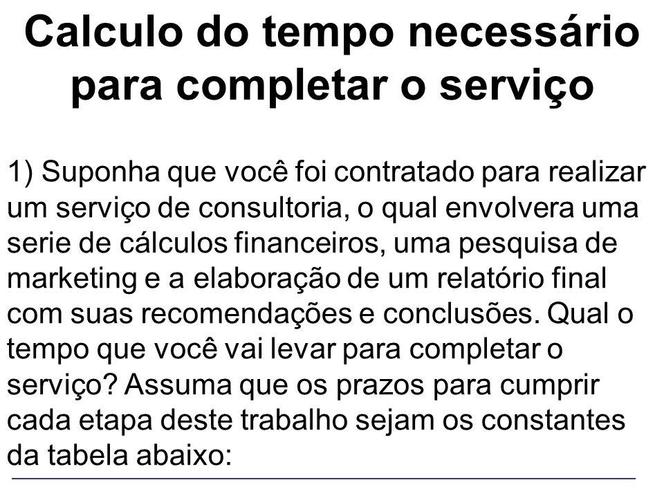 Calculo do tempo necessário para completar o serviço 1) Suponha que você foi contratado para realizar um serviço de consultoria, o qual envolvera uma