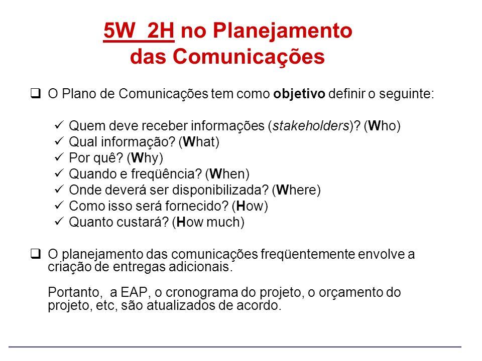 O Plano de Comunicações tem como objetivo definir o seguinte: Quem deve receber informações (stakeholders)? (Who) Qual informação? (What) Por quê? (Wh