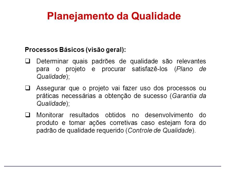 Planejamento da Qualidade Processos Básicos (visão geral): Determinar quais padrões de qualidade são relevantes para o projeto e procurar satisfazê-lo