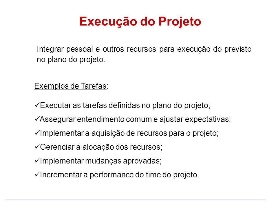 Execução do Projeto Integrar pessoal e outros recursos para execução do previsto no plano do projeto. Exemplos de Tarefas: Executar as tarefas definid