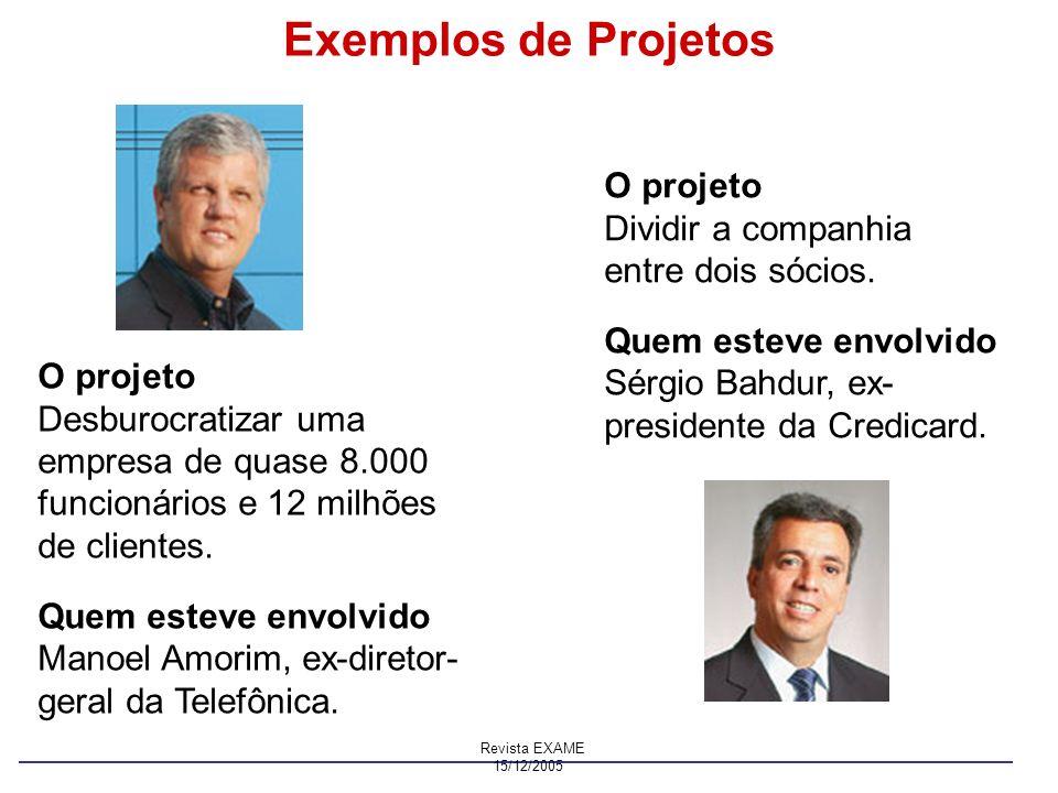 Exemplos de Projetos O projeto Desburocratizar uma empresa de quase 8.000 funcionários e 12 milhões de clientes. Quem esteve envolvido Manoel Amorim,