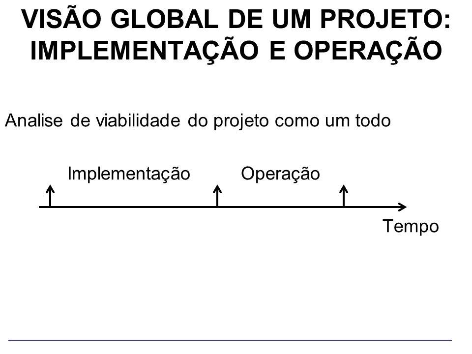 VISÃO GLOBAL DE UM PROJETO: IMPLEMENTAÇÃO E OPERAÇÃO Analise de viabilidade do projeto como um todo ImplementaçãoOperação Tempo