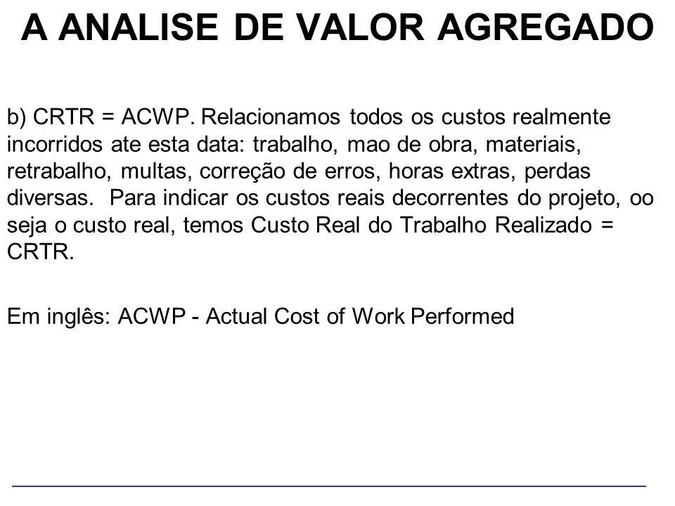 A ANALISE DE VALOR AGREGADO b) CRTR = ACWP. Relacionamos todos os custos realmente incorridos ate esta data: trabalho, mao de obra, materiais, retraba