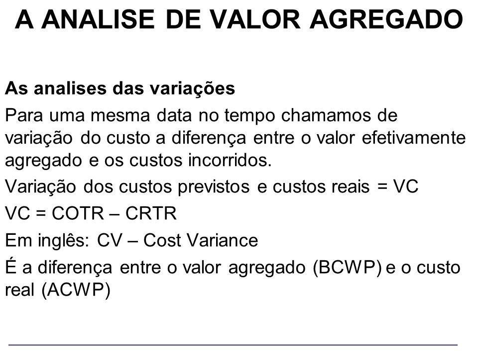 A ANALISE DE VALOR AGREGADO As analises das variações Para uma mesma data no tempo chamamos de variação do custo a diferença entre o valor efetivament