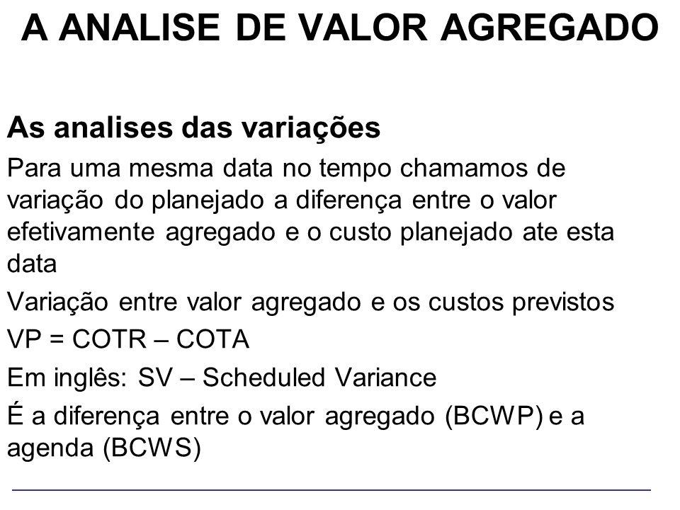 A ANALISE DE VALOR AGREGADO As analises das variações Para uma mesma data no tempo chamamos de variação do planejado a diferença entre o valor efetiva