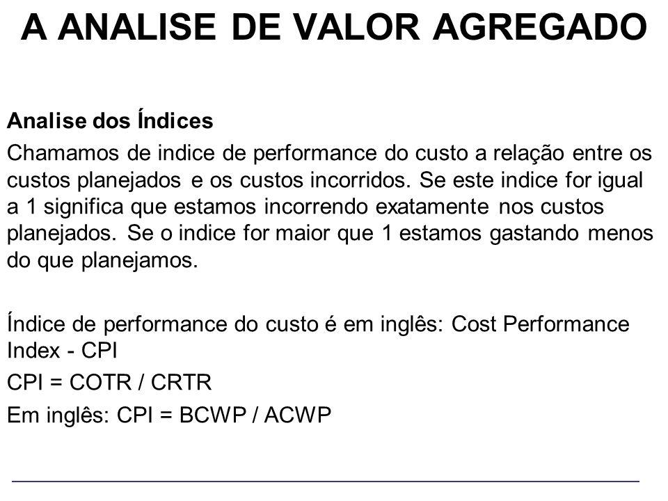 A ANALISE DE VALOR AGREGADO Analise dos Índices Chamamos de indice de performance do custo a relação entre os custos planejados e os custos incorridos