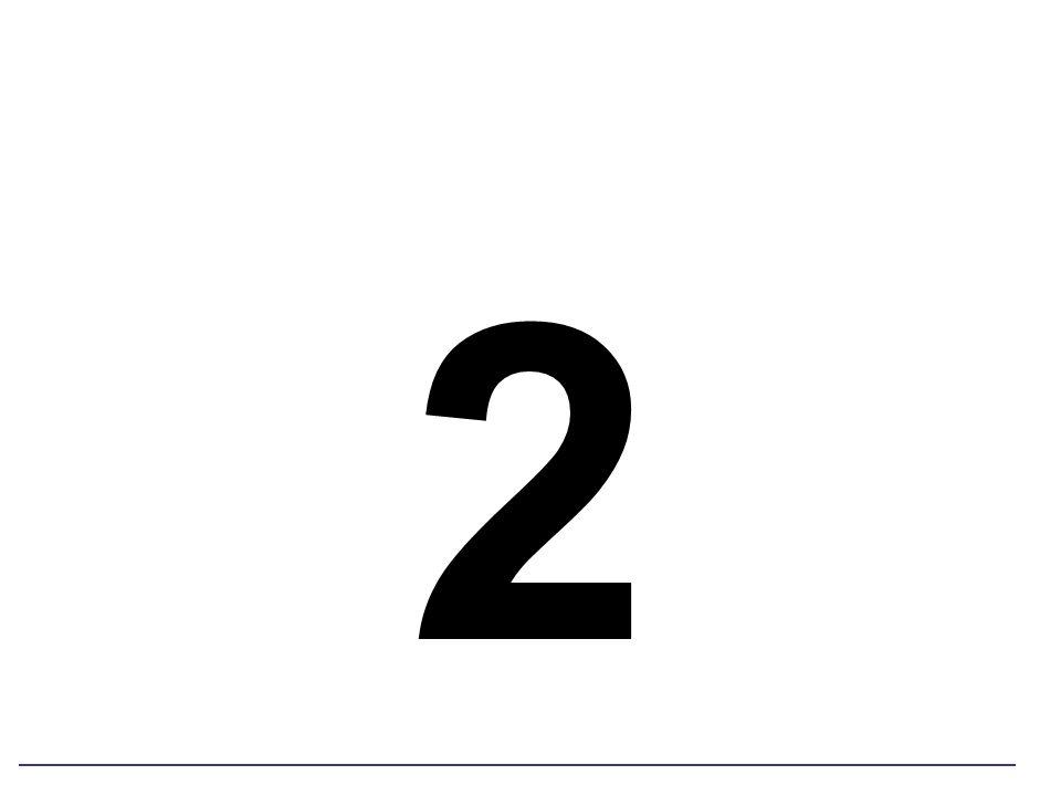 N Í V E L D E M A T U R I D A D E D I M E N S Õ E S NÍVEL 1 - Inicial NÍVEL 2 - Conhecido NÍVEL 3 - Padronizado NÍVEL 4 - Gerenciado NÍVEL 5 - Otimizado Conhecimentos GP Metodologia Informatização Estrutura Organizacional Relacionamentos Humanos Alinhamento c/ Negócios www.maturityresearch.com MMGP (Modelo de Maturidade em Gerenciamento de Projetos)