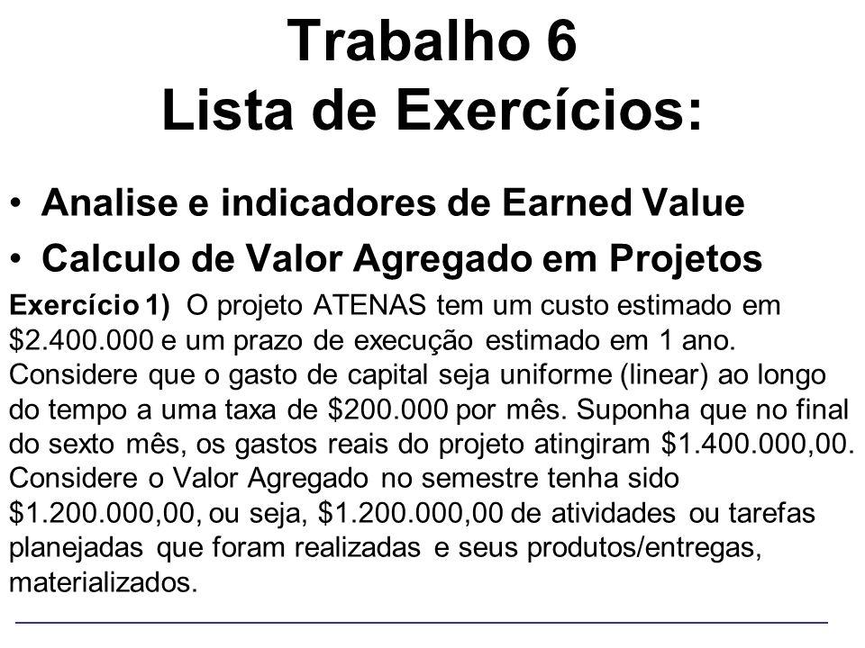 Trabalho 6 Lista de Exercícios: Analise e indicadores de Earned Value Calculo de Valor Agregado em Projetos Exercício 1) O projeto ATENAS tem um custo