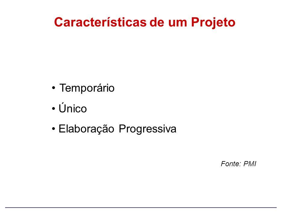 Características de um Projeto Temporário Único Elaboração Progressiva Fonte: PMI