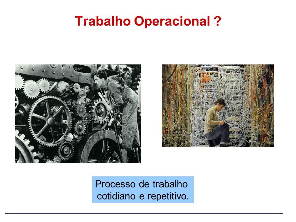 Trabalho Operacional ? Processo de trabalho cotidiano e repetitivo.