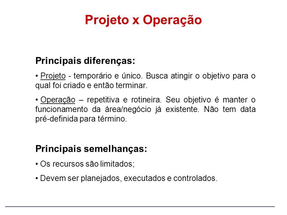 Projeto x Operação Principais semelhanças: Os recursos são limitados; Devem ser planejados, executados e controlados. Principais diferenças: Projeto -