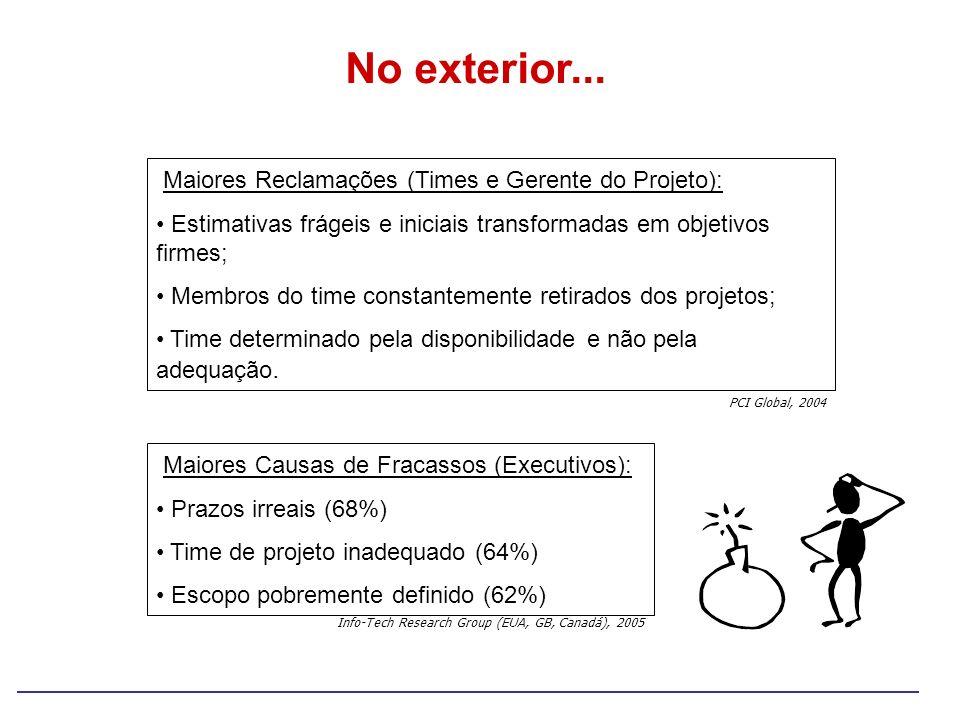 No exterior... Maiores Causas de Fracassos (Executivos): Prazos irreais (68%) Time de projeto inadequado (64%) Escopo pobremente definido (62%) Info-T