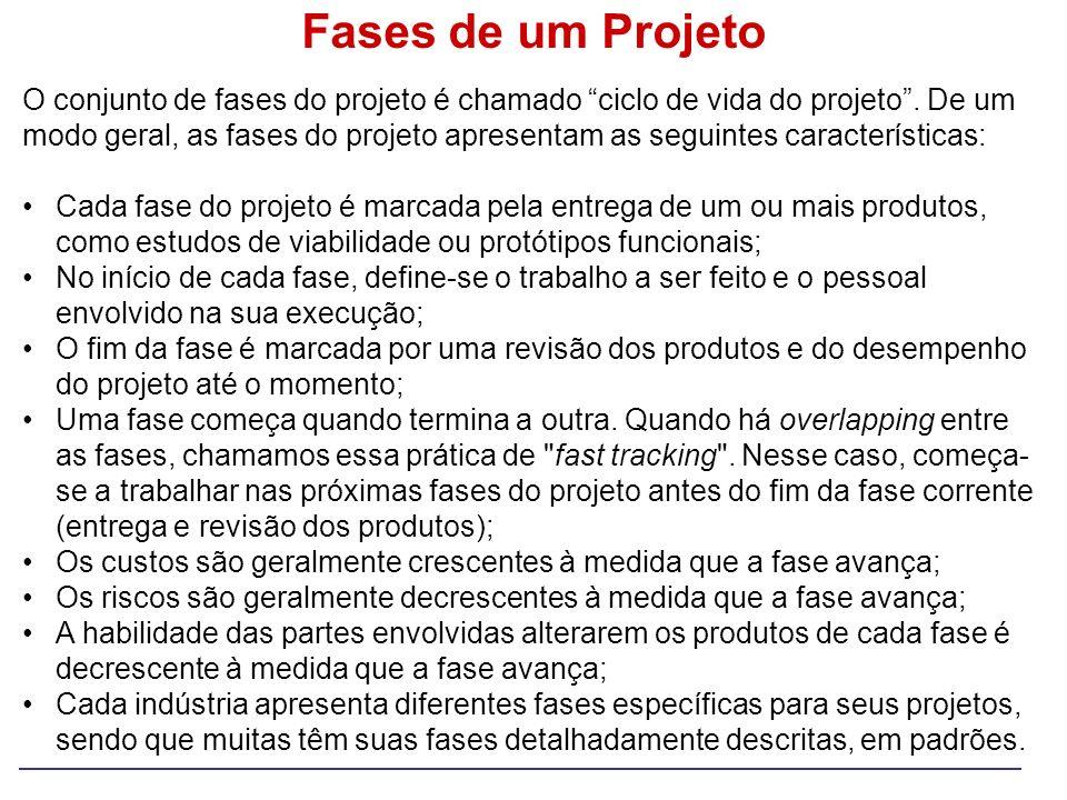 Fases de um Projeto O conjunto de fases do projeto é chamado ciclo de vida do projeto. De um modo geral, as fases do projeto apresentam as seguintes c