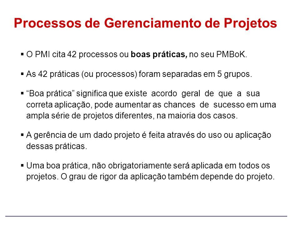 Processos de Gerenciamento de Projetos O PMI cita 42 processos ou boas práticas, no seu PMBoK. As 42 práticas (ou processos) foram separadas em 5 grup