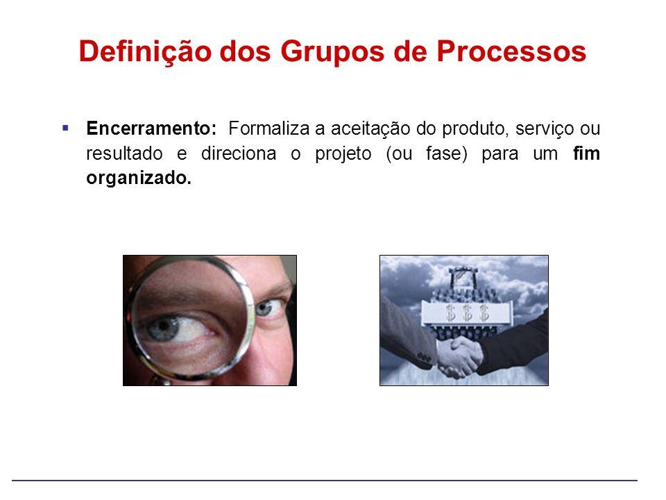 Encerramento: Formaliza a aceitação do produto, serviço ou resultado e direciona o projeto (ou fase) para um fim organizado. Definição dos Grupos de P