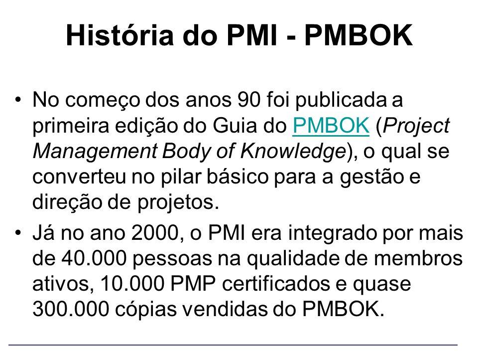 História do PMI - PMBOK No começo dos anos 90 foi publicada a primeira edição do Guia do PMBOK (Project Management Body of Knowledge), o qual se conve
