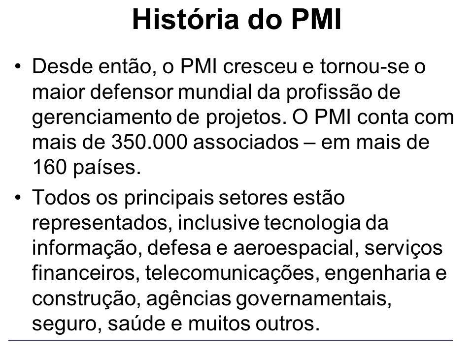 História do PMI Desde então, o PMI cresceu e tornou-se o maior defensor mundial da profissão de gerenciamento de projetos. O PMI conta com mais de 350