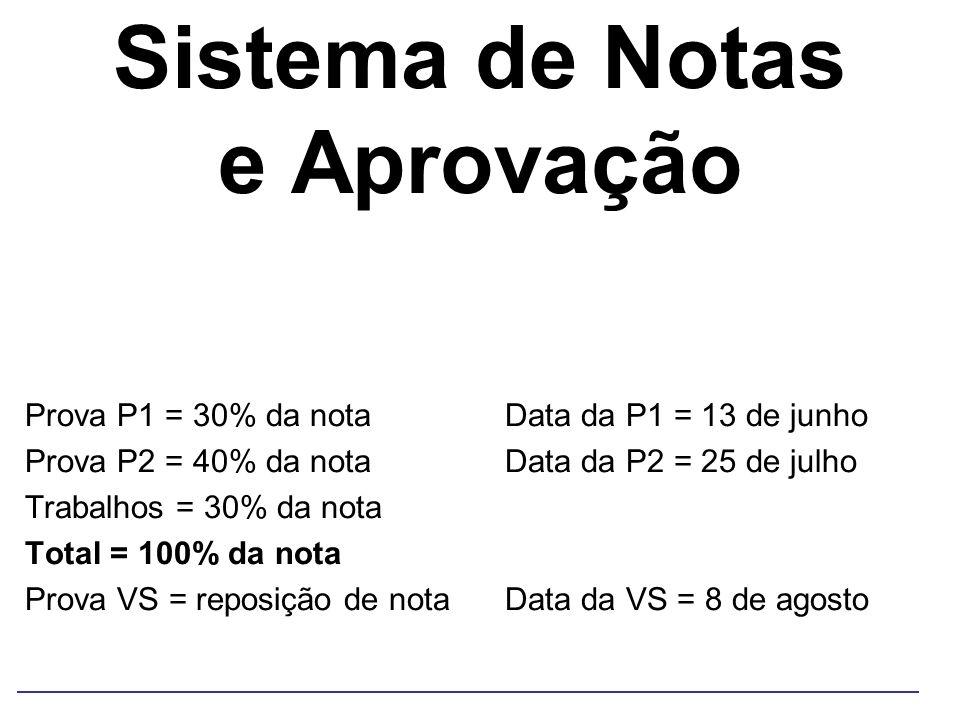Sistema de Notas e Aprovação Prova P1 = 30% da nota Data da P1 = 13 de junho Prova P2 = 40% da notaData da P2 = 25 de julho Trabalhos = 30% da nota To
