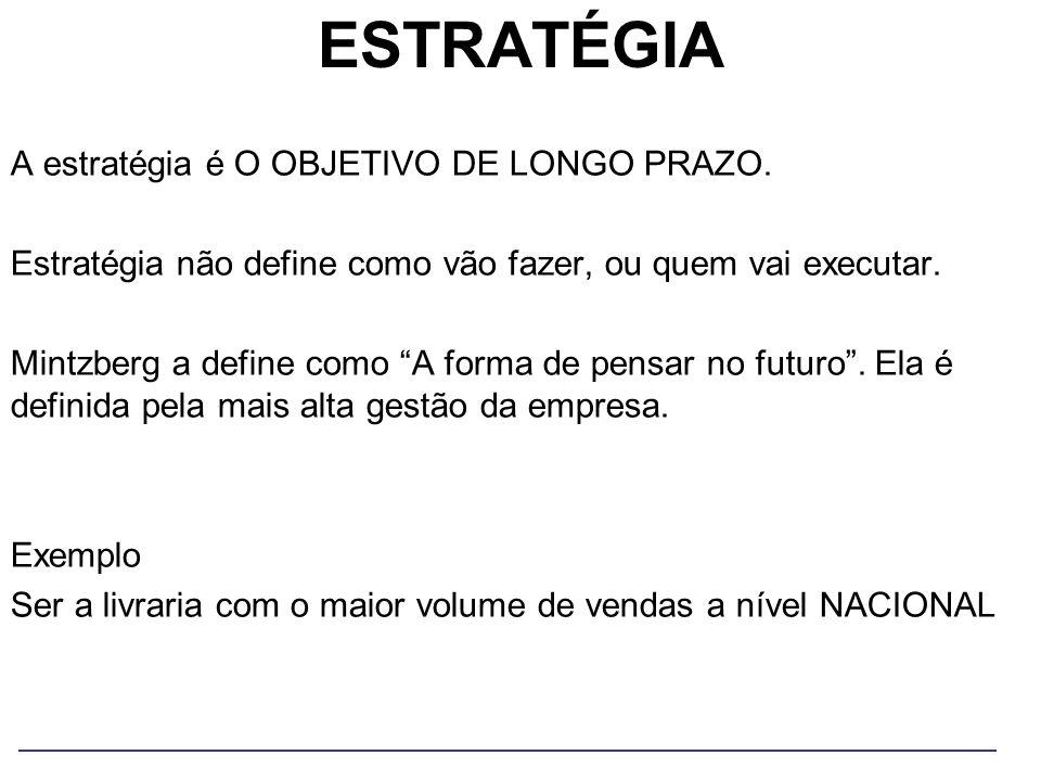 ESTRATÉGIA A estratégia é O OBJETIVO DE LONGO PRAZO. Estratégia não define como vão fazer, ou quem vai executar. Mintzberg a define como A forma de pe