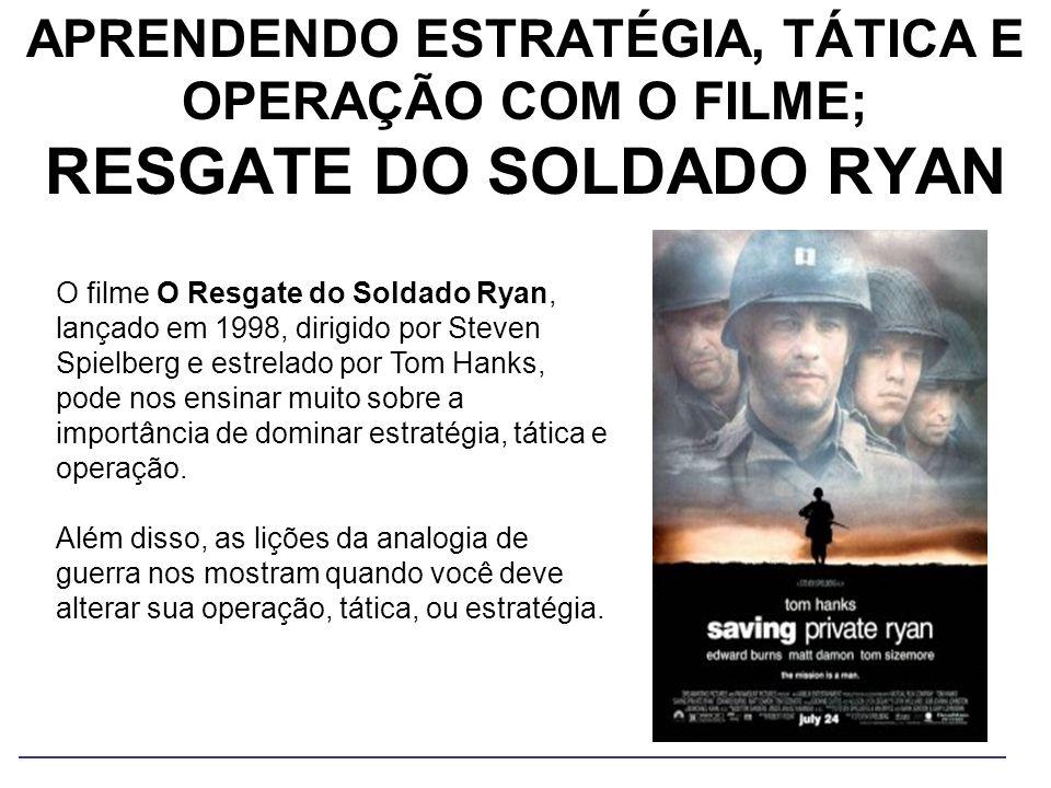 APRENDENDO ESTRATÉGIA, TÁTICA E OPERAÇÃO COM O FILME; RESGATE DO SOLDADO RYAN O filme O Resgate do Soldado Ryan, lançado em 1998, dirigido por Steven