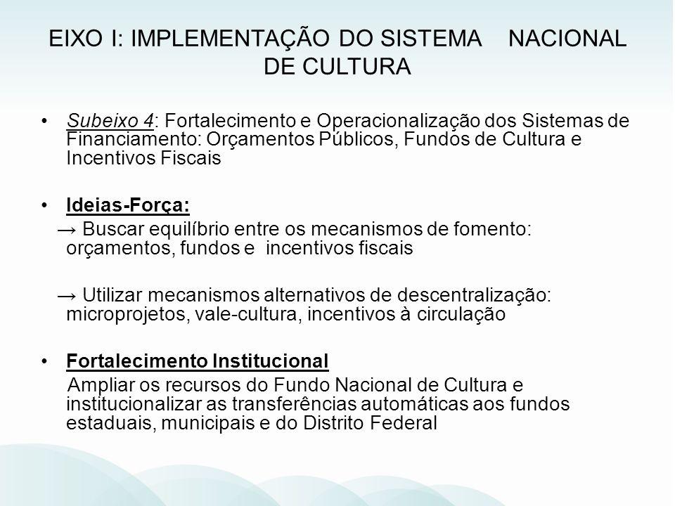 Subeixo 4: Fortalecimento e Operacionalização dos Sistemas de Financiamento: Orçamentos Públicos, Fundos de Cultura e Incentivos Fiscais Ideias-Força: