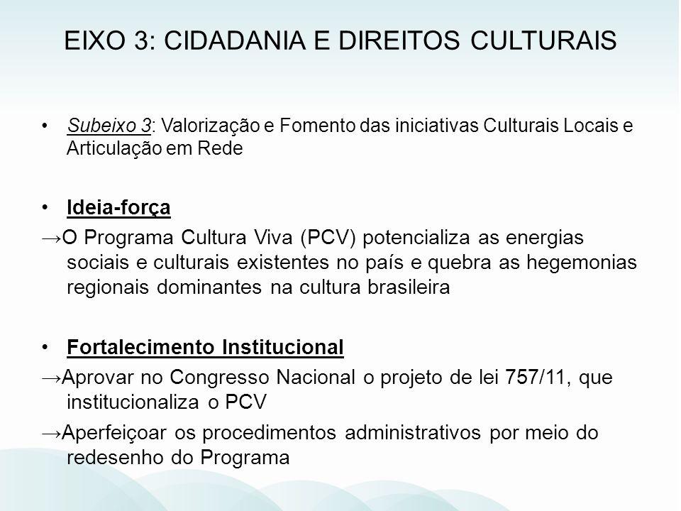 Subeixo 3: Valorização e Fomento das iniciativas Culturais Locais e Articulação em Rede Ideia-força O Programa Cultura Viva (PCV) potencializa as ener