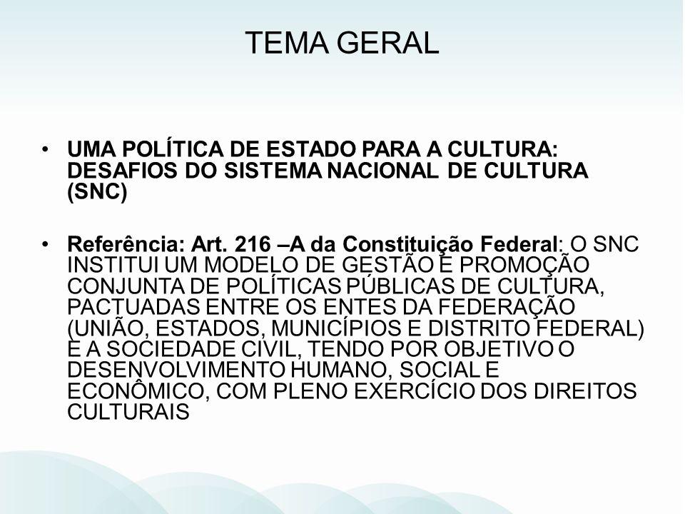 UMA POLÍTICA DE ESTADO PARA A CULTURA: DESAFIOS DO SISTEMA NACIONAL DE CULTURA (SNC) Referência: Art. 216 –A da Constituição Federal: O SNC INSTITUI U
