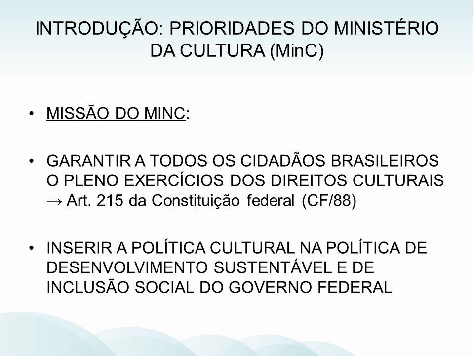 MISSÃO DO MINC: GARANTIR A TODOS OS CIDADÃOS BRASILEIROS O PLENO EXERCÍCIOS DOS DIREITOS CULTURAIS Art. 215 da Constituição federal (CF/88) INSERIR A