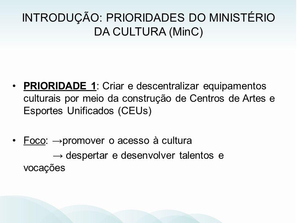 PRIORIDADE 1: Criar e descentralizar equipamentos culturais por meio da construção de Centros de Artes e Esportes Unificados (CEUs) Foco: promover o a