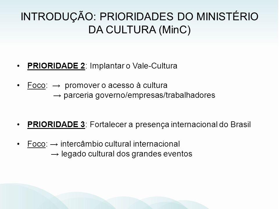 PRIORIDADE 2: Implantar o Vale-Cultura Foco: promover o acesso à cultura parceria governo/empresas/trabalhadores PRIORIDADE 3: Fortalecer a presença i