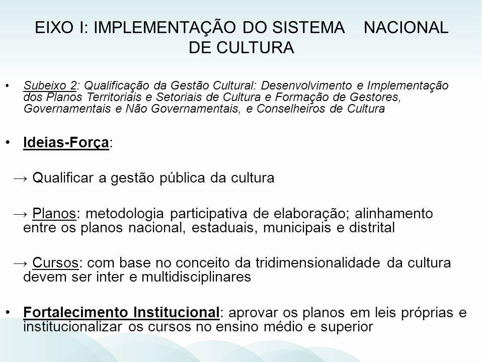 Subeixo 2: Qualificação da Gestão Cultural: Desenvolvimento e Implementação dos Planos Territoriais e Setoriais de Cultura e Formação de Gestores, Gov
