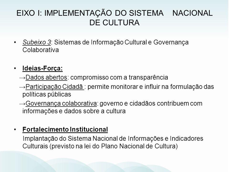 Subeixo 3: Sistemas de Informação Cultural e Governança Colaborativa Ideias-Força: Dados abertos: compromisso com a transparência Participação Cidadã