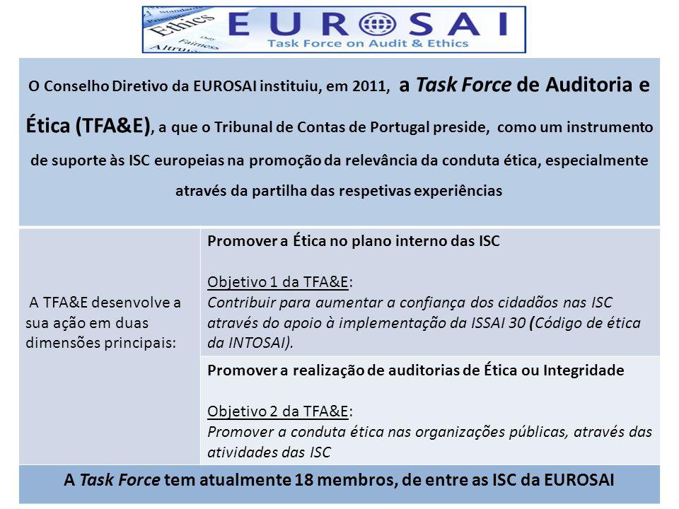 13 O Conselho Diretivo da EUROSAI instituiu, em 2011, a Task Force de Auditoria e Ética (TFA&E), a que o Tribunal de Contas de Portugal preside, como um instrumento de suporte às ISC europeias na promoção da relevância da conduta ética, especialmente através da partilha das respetivas experiências A TFA&E desenvolve a sua ação em duas dimensões principais: Promover a Ética no plano interno das ISC Objetivo 1 da TFA&E: Contribuir para aumentar a confiança dos cidadãos nas ISC através do apoio à implementação da ISSAI 30 (Código de ética da INTOSAI).