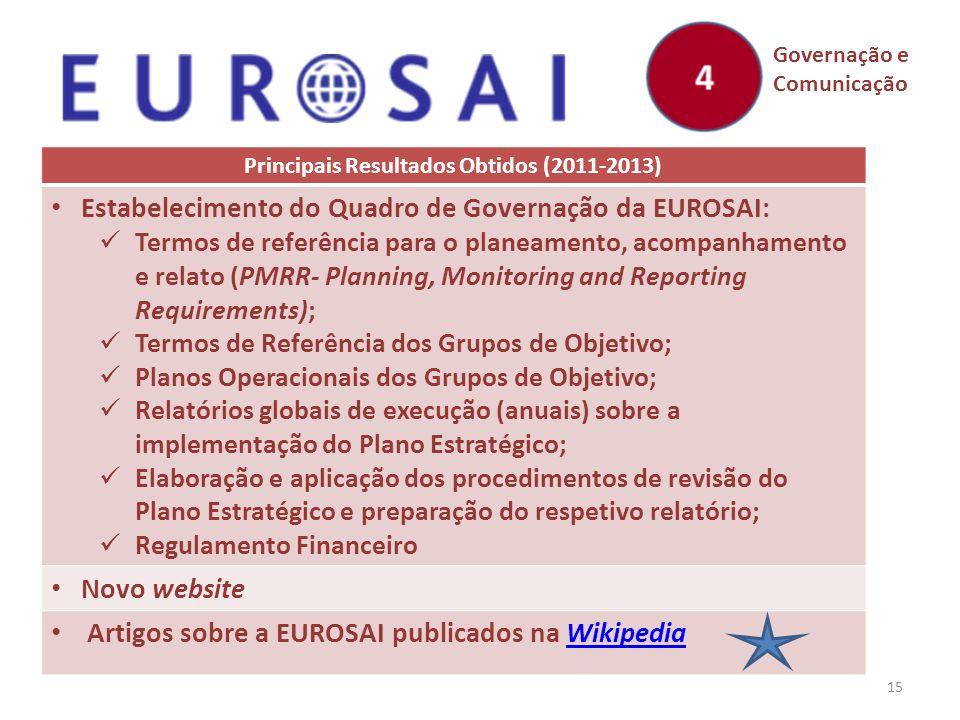 Principais Resultados Obtidos (2011-2013) Estabelecimento do Quadro de Governação da EUROSAI: Termos de referência para o planeamento, acompanhamento e relato (PMRR- Planning, Monitoring and Reporting Requirements); Termos de Referência dos Grupos de Objetivo; Planos Operacionais dos Grupos de Objetivo; Relatórios globais de execução (anuais) sobre a implementação do Plano Estratégico; Elaboração e aplicação dos procedimentos de revisão do Plano Estratégico e preparação do respetivo relatório; Regulamento Financeiro Novo website Artigos sobre a EUROSAI publicados na WikipediaWikipedia 15 Governação e Comunicação