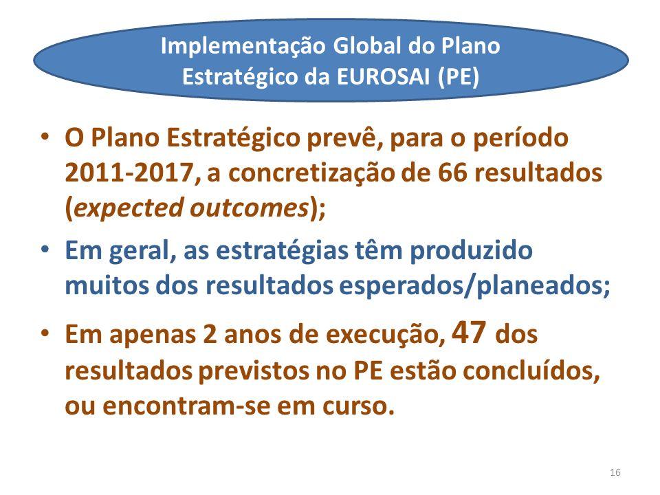 O Plano Estratégico prevê, para o período 2011-2017, a concretização de 66 resultados (expected outcomes); Em geral, as estratégias têm produzido muitos dos resultados esperados/planeados; Em apenas 2 anos de execução, 47 dos resultados previstos no PE estão concluídos, ou encontram-se em curso.