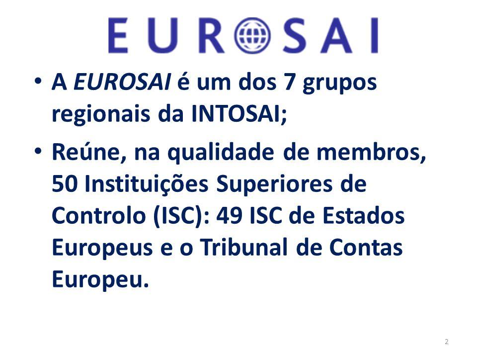 A EUROSAI é um dos 7 grupos regionais da INTOSAI; Reúne, na qualidade de membros, 50 Instituições Superiores de Controlo (ISC): 49 ISC de Estados Europeus e o Tribunal de Contas Europeu.